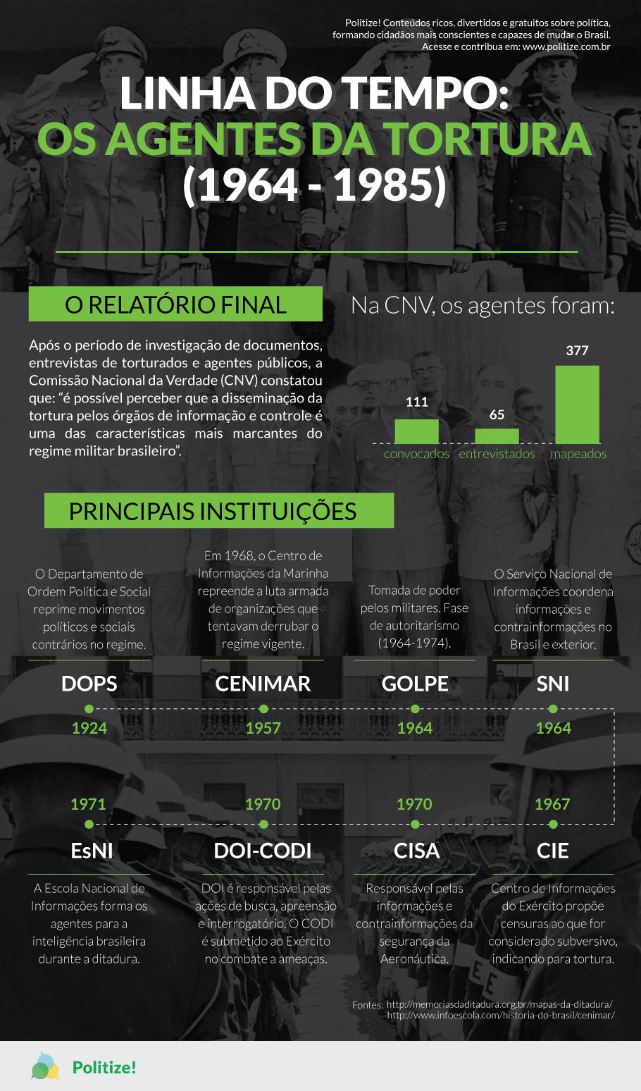 infografico-agentes-tortura