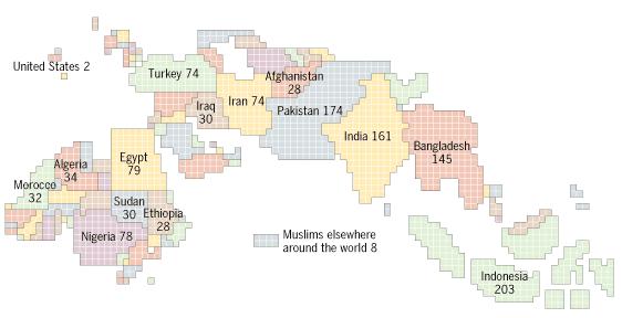 mapa mostra o tamanho de país proporcional à quantidade da população islâmica nele