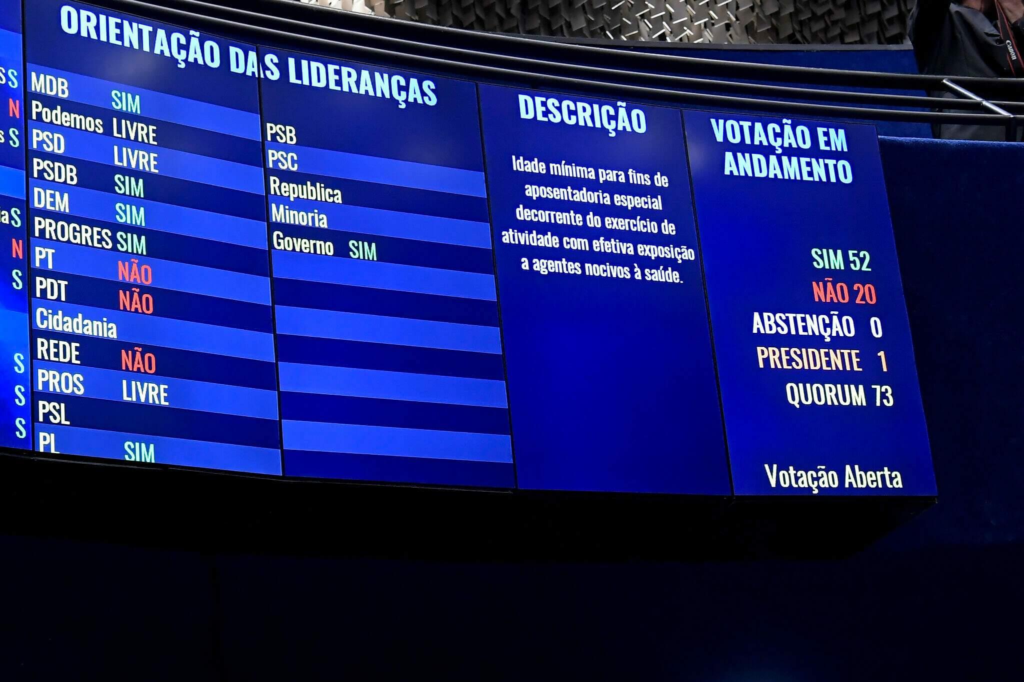 Painel eletrônico na Camara dos Deputados mostra a orientação das lideranças partidárias durante votada da PEC da Reforma da Previdência. Conteúdo refere a disciplina partidária.