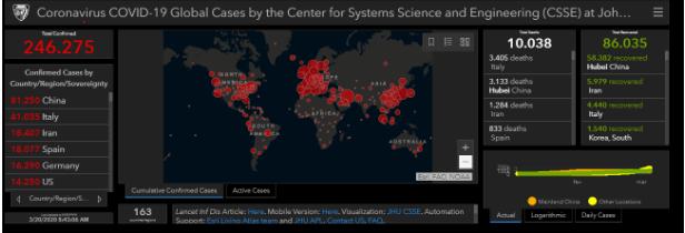 Mapa de casos de coronavírus pelo mundo. (Fonte: John Hopkins)