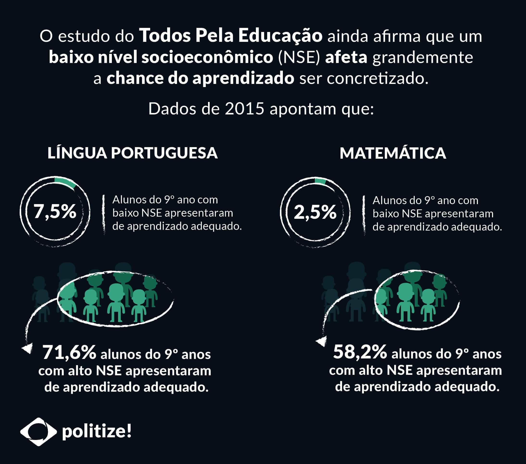 educação brasileira desafios
